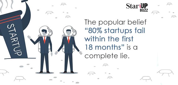 startups-failure