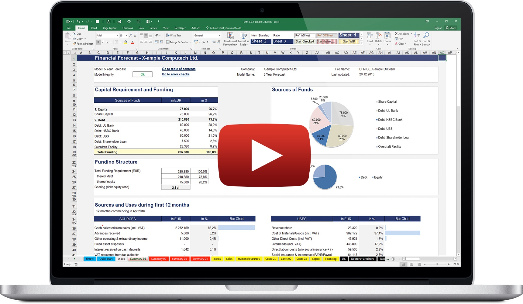 To Know How does Excel Financial Model Works, Click Here!