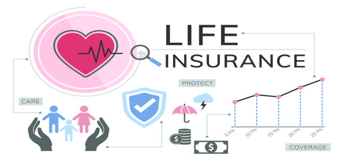TOP 5 LIFE INSURANCE COMPANIES IN INDIA & WHAT MAKES THEM BETTER